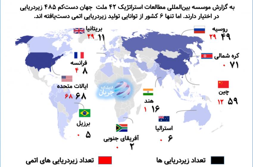 تعداد زیردریاییهای کشورهای مختلف جهان